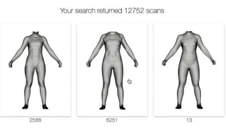 3D models of human bodies automatically generated by Bodyblock [Source: Bodyblock]