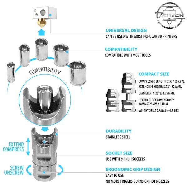 Overview of the ZCatch nozzle removal tool [Source: Kickstarter]