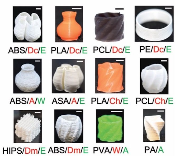 Several different porous materials 3D printed with ip3DP [Source: Royal Society of Chemistry]