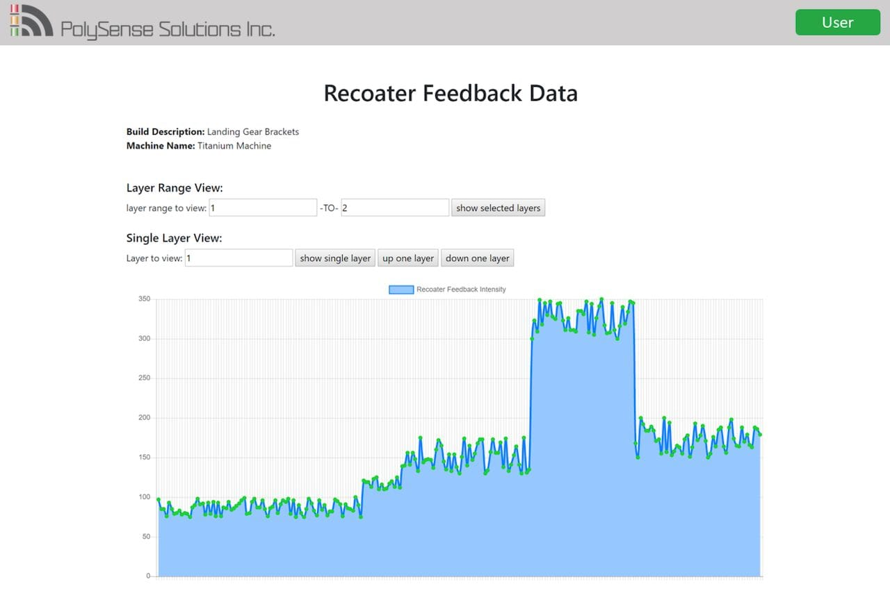 Chart of recoater feedback for a real time monitoring system [Source: Polysense Solutions]