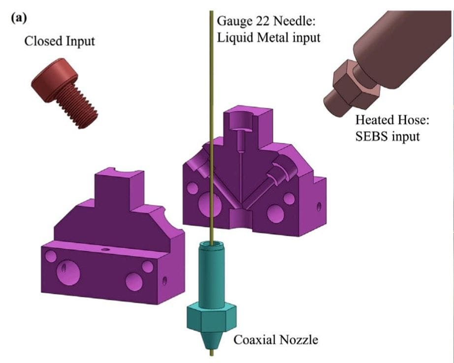 Tri-extruder concept for printing stretchable liquid metal alloy wires [Source: Wiley]