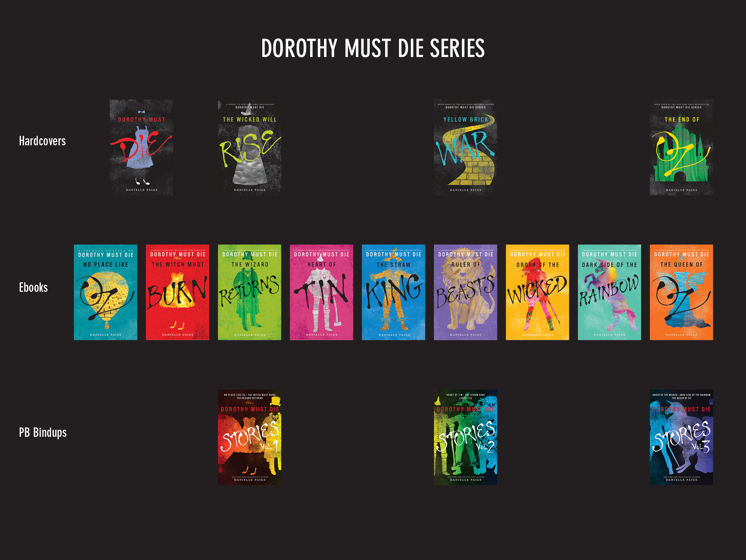 Dorothy Must Die series designs.   Gonzo inspired hand-lettering by Erin Fitzsimmons.