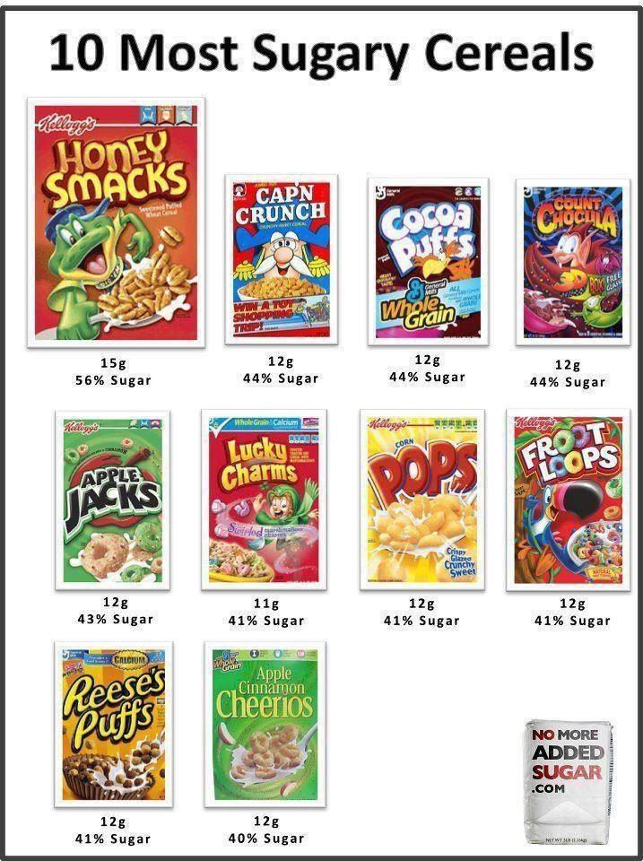 Dr Jeff Langmaid Sugar Cereal.JPG