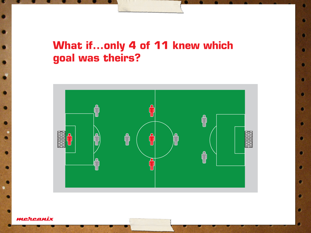 Soccer_Analogy.003.jpg