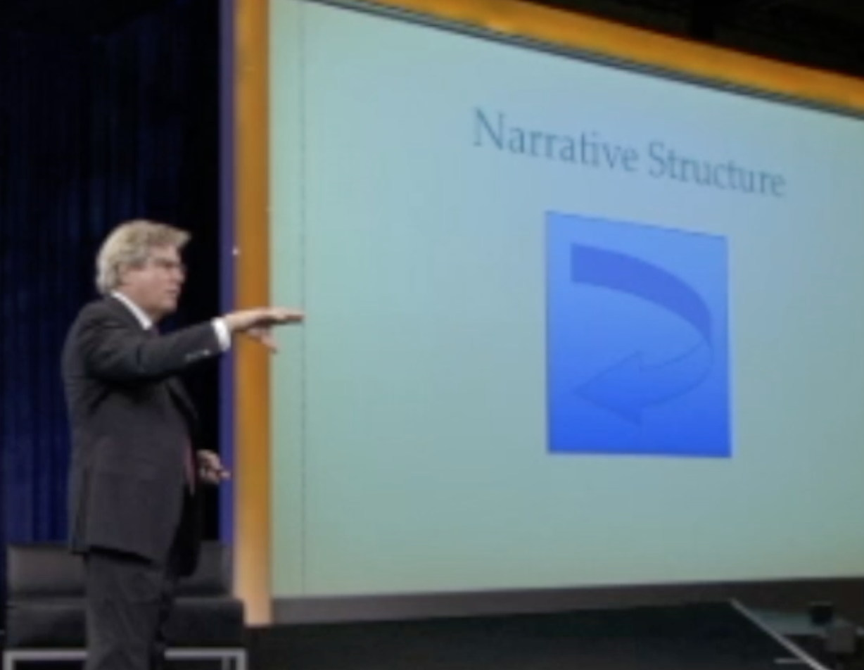Dunlop Media founder  Steve Dunlop  explaining the SPAR® methodology.