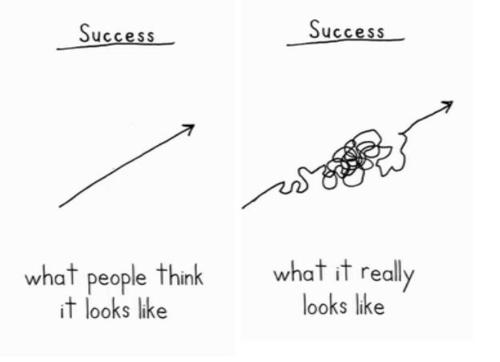 path-to-sucess