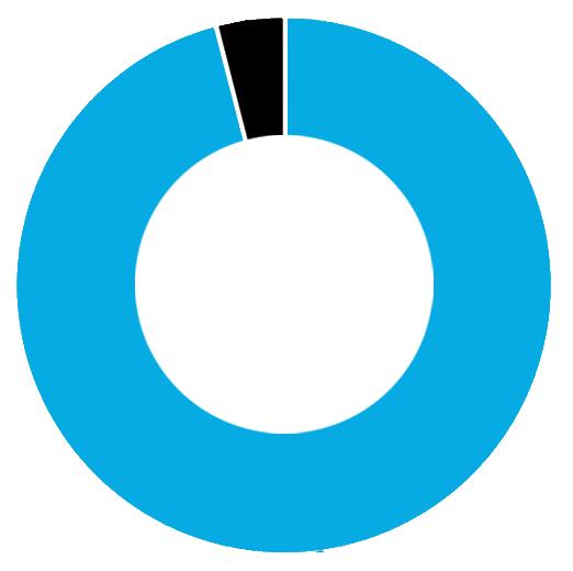 Gender Blue.png