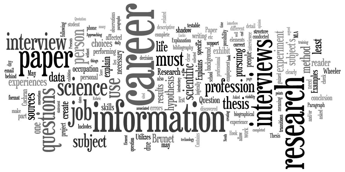 career research.jpg
