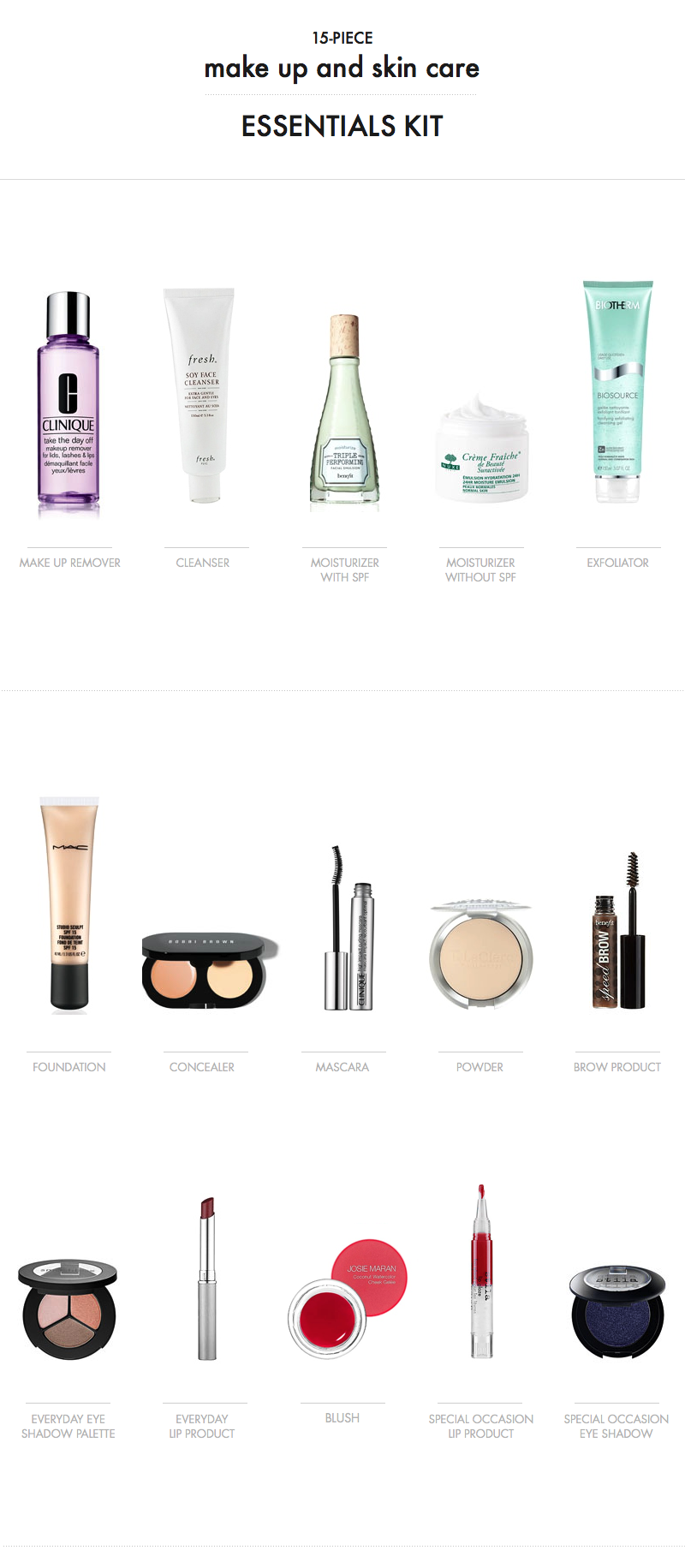 Product list:  Skin care – Clinique Take the day off Make up remover, Fresh Soy Face Cleanser, Benefit Triple Performing Facial Emulsion SPF 15, NUXE Creme Fraiche de Beaute, Biotherm Biosource Nettoyant Exfoliante. Make up  (first row)– MAC Studio Sculpt Foundation, Bobbi Brown Creamy Concealer Kit, Clinique High Impact Curling Mascara, T. LeClerc Pressed Powder, Benefit Speed Brow. Make up  (second row)– Smashbox Photo Op Eye Shadow Trio in Multi-Flash, Clinique Almost Lipstick in Black Honey, Josie Maran Coconut Watercolor Cheek Gelee in Pink Escape, Stila Lip Glaze in Cranberry, Stila Eye Shadow in Azure.