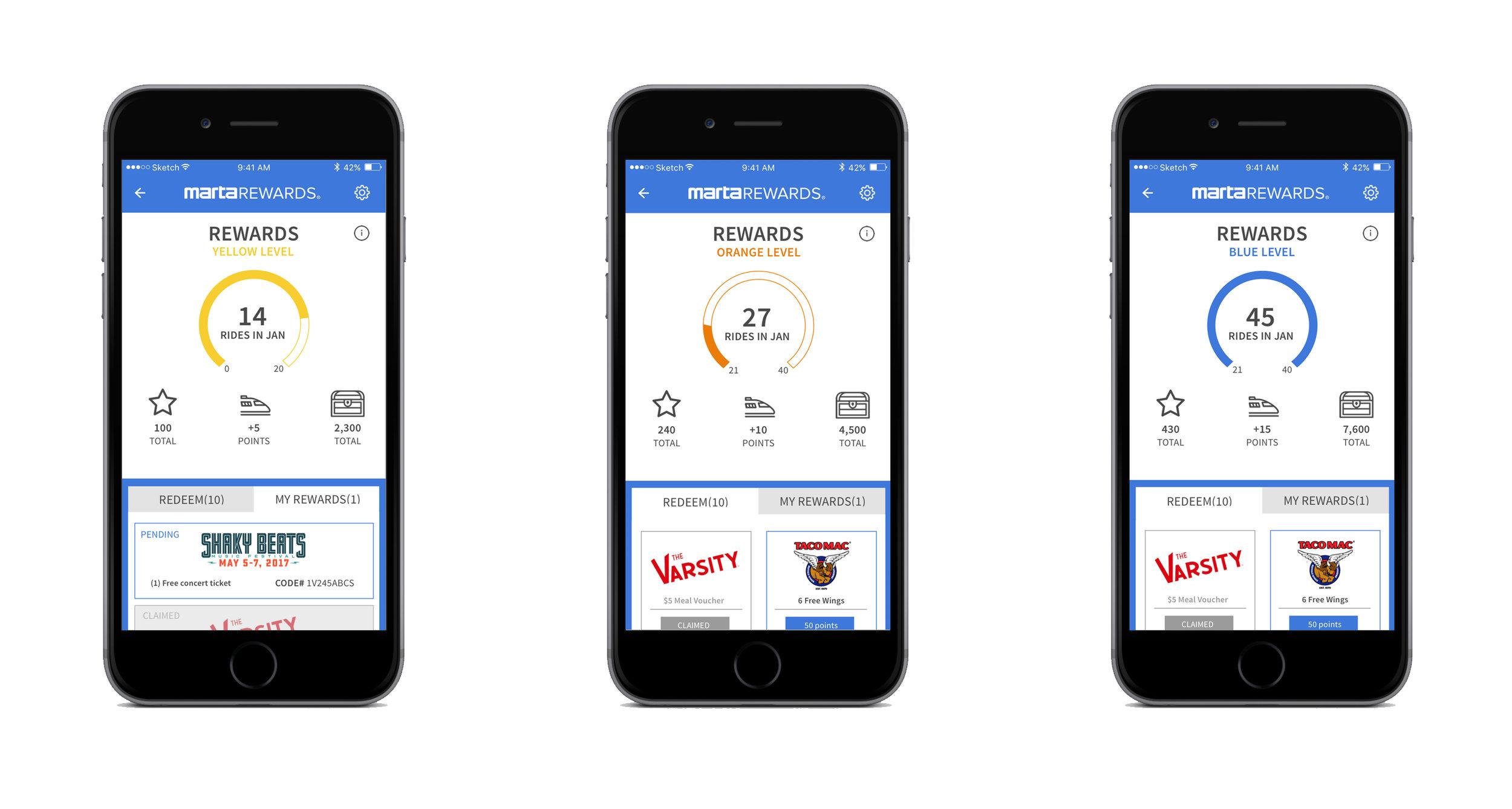 MARTA-Rewards-App