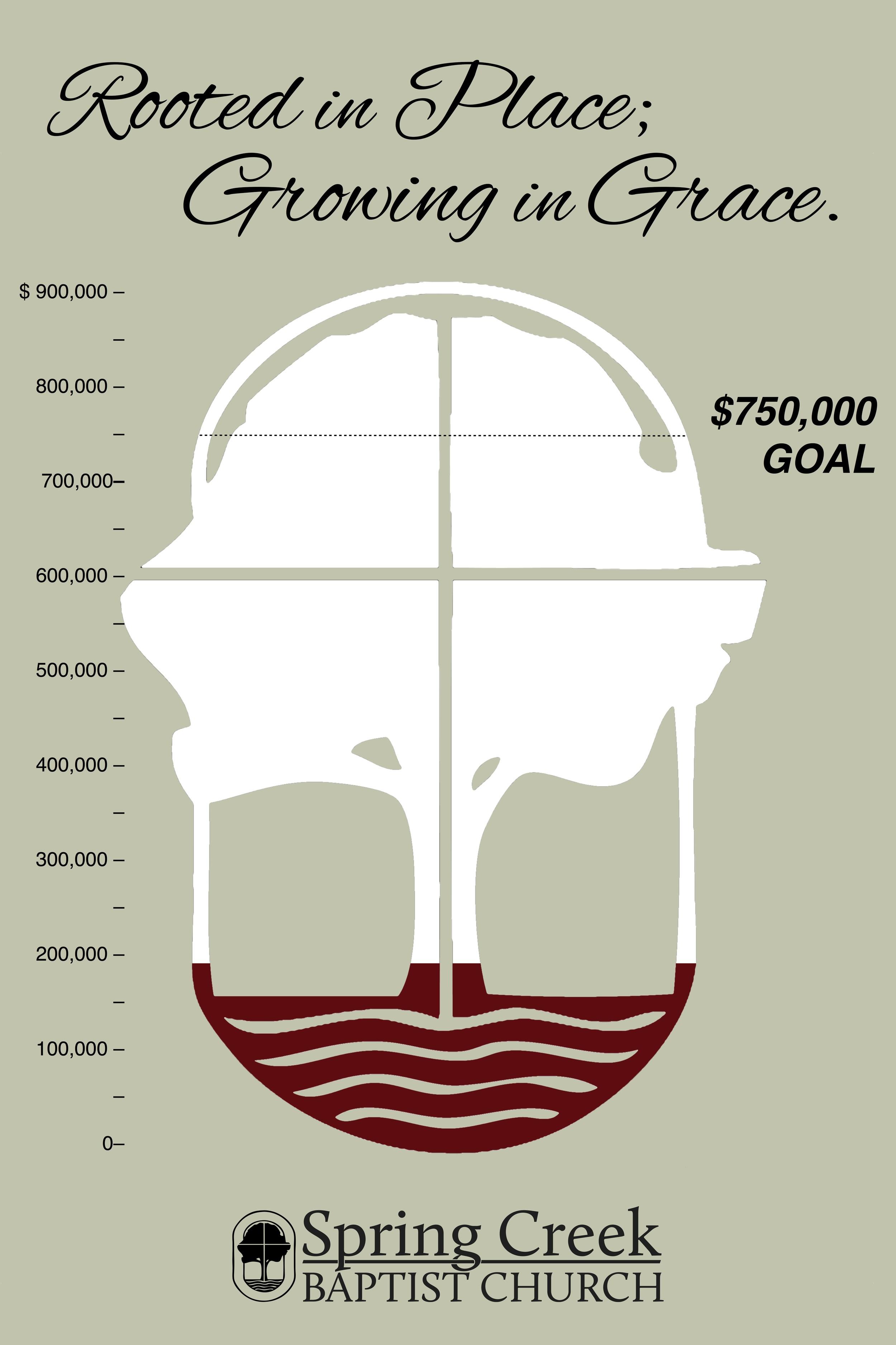 Fundraising Tracker 2014.01.08.jpg