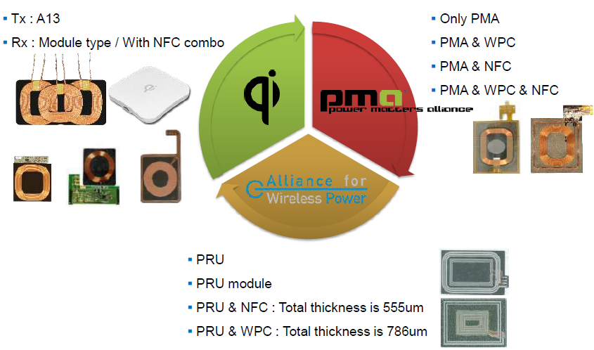 Amotech WPT Solution 2