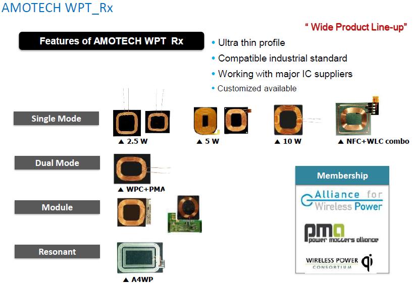 Amotech WPT-Rx 1