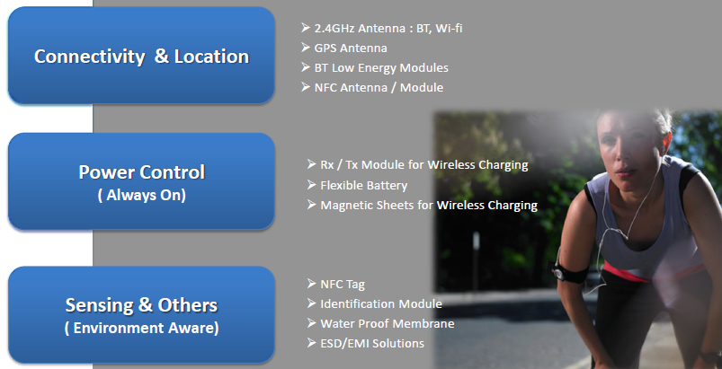 amotech solutions 3