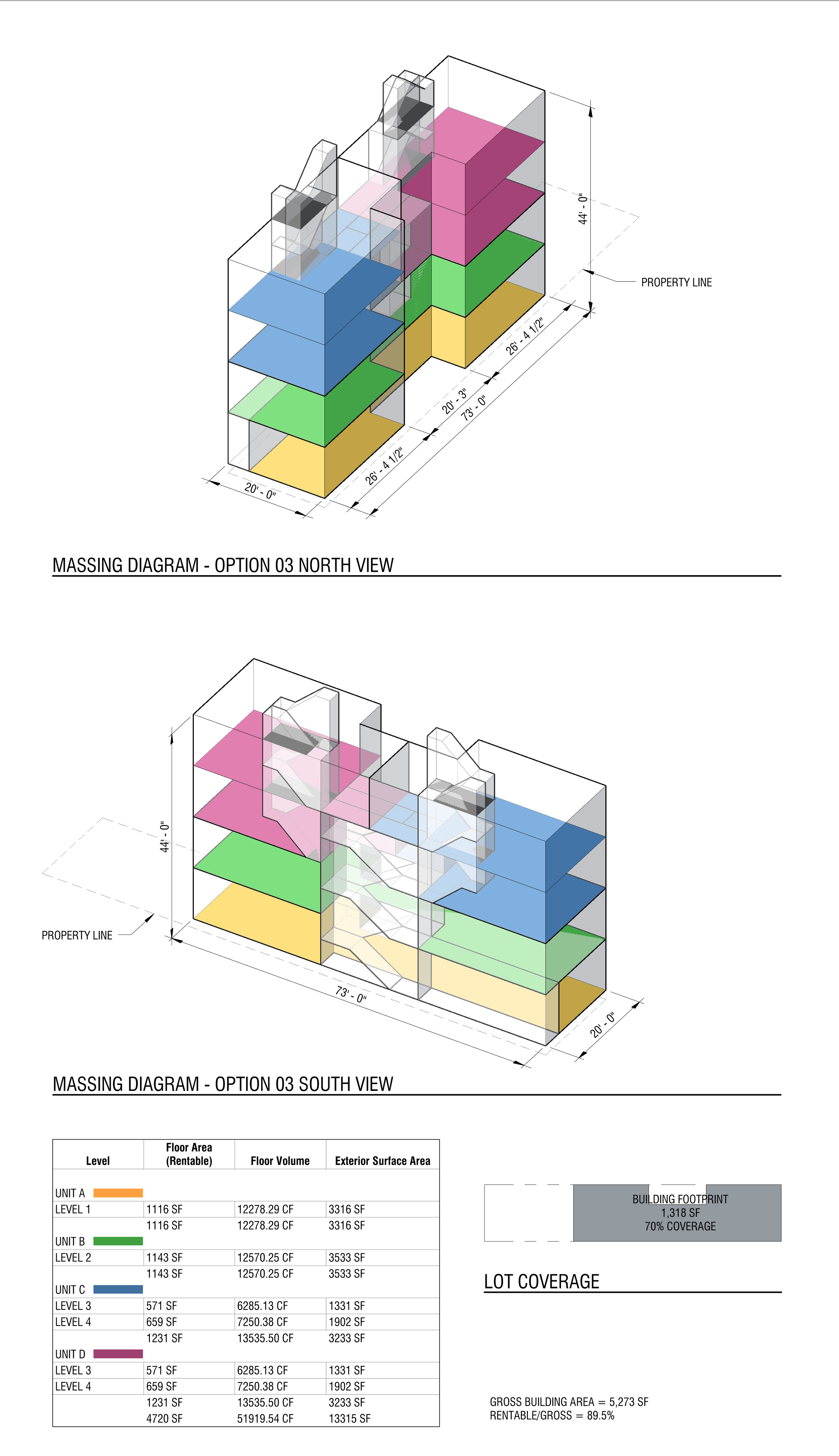 ^ This iteration maximizes the number of units. As a trade-off for the extra height, it minimizes the overall building lot coverage.