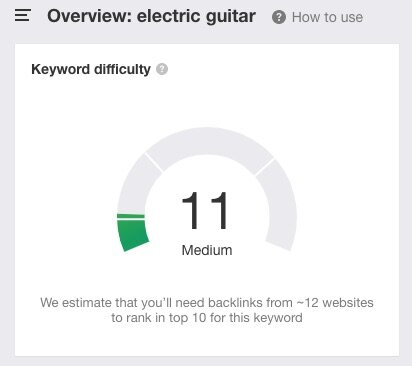 Example of a keyword difficulty score
