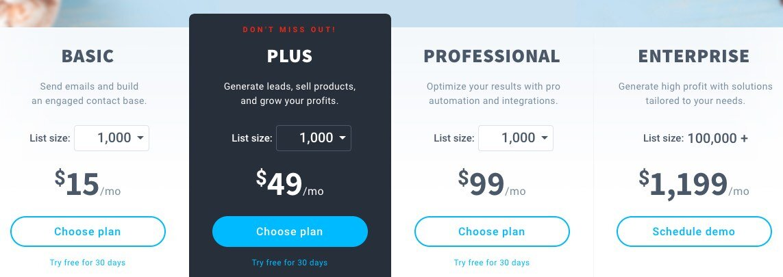 Buy Getresponse  Autoresponder Price Deals