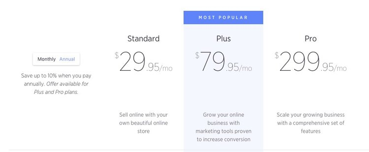Bigcommerce pricing (2020)