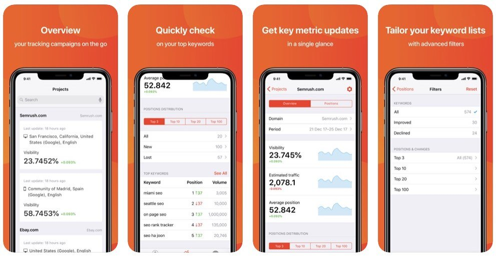 Semrush+mobile+app