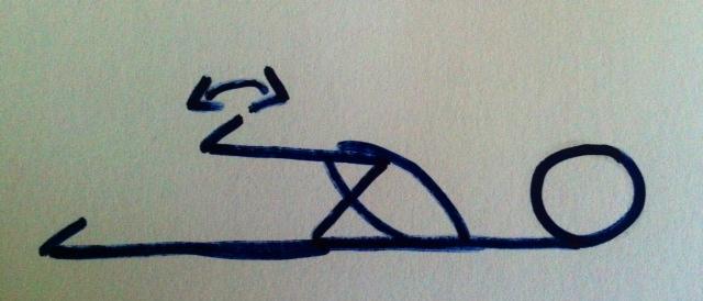 I hope you like stickmen - I'm no artist. Can you tell;-)