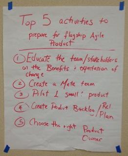 Top 5 Activities.jpg