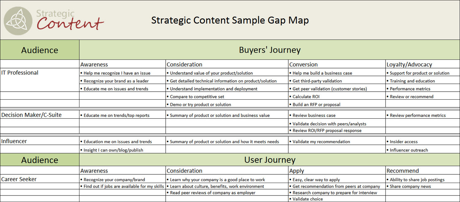 Map the Gap — Strategic Content Your Professional Journey Map on asia map, the last of us map, treasure map, ufo map, destiny map, evolve map, genesis map, flower map, flow map, revelation map, the evil within map, portal map, the walking dead map, old pirate map, rail map, safari map, montrose map, rainbow map, hiking map, daylight map,