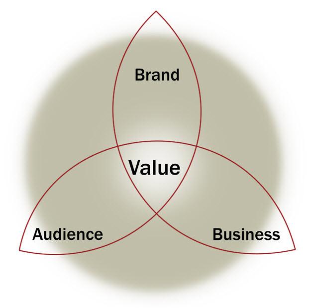 value-centered.jpg