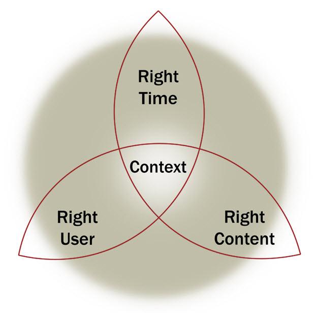 content-first.jpg