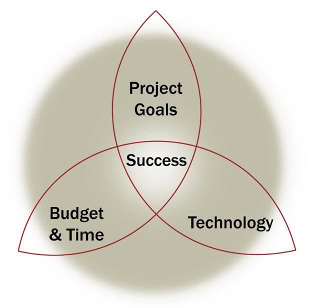 prioritization.jpg