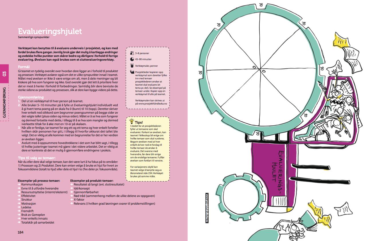 Evalueringshjulet oppslag.png