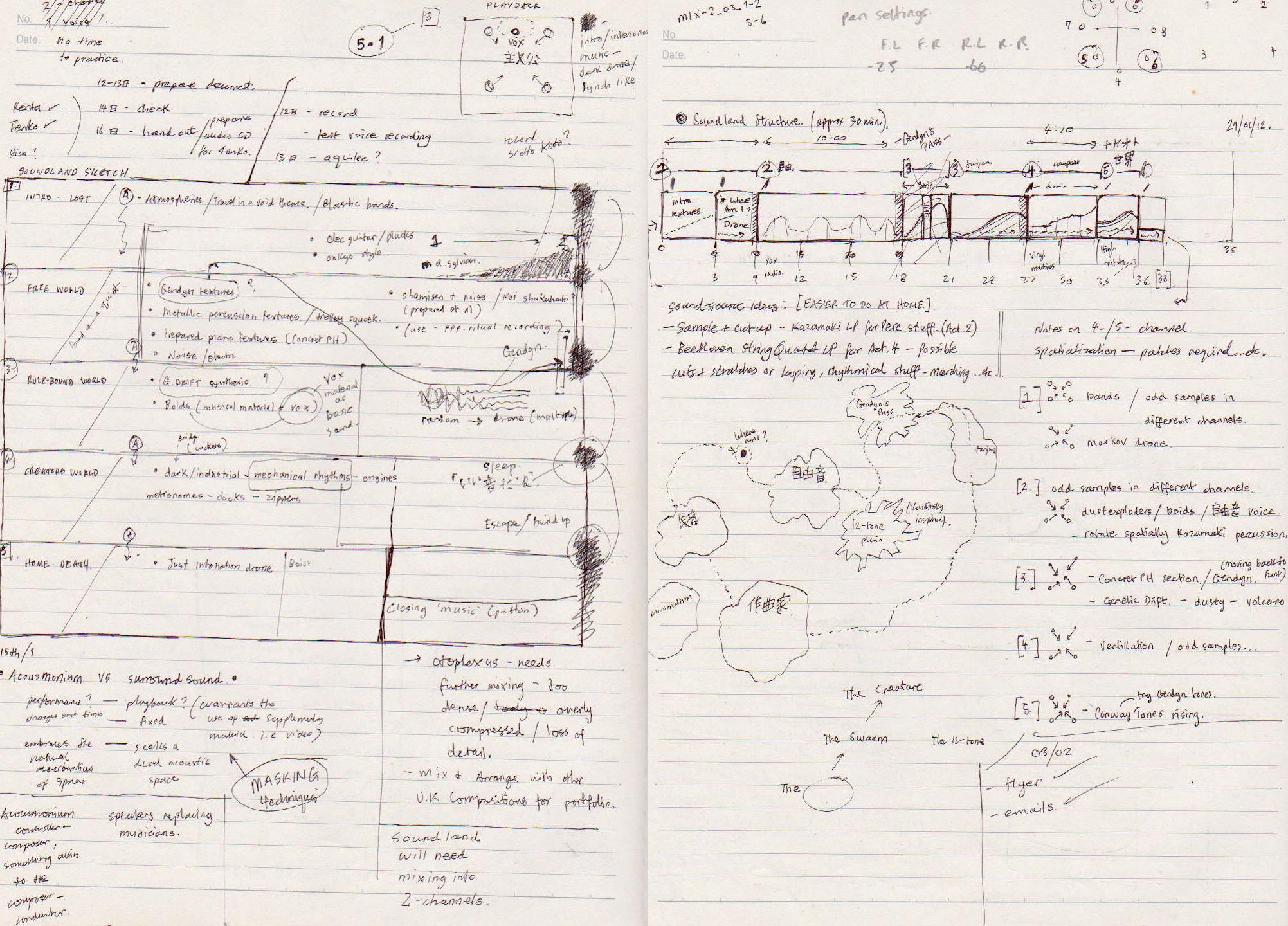 Soundland : Sketches and Ideas, 2011