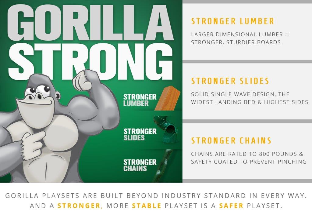 Gorilla Strong Section
