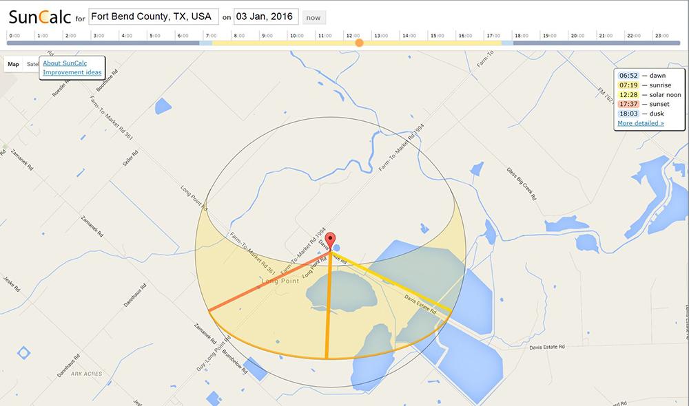 Suncalc plot of the area