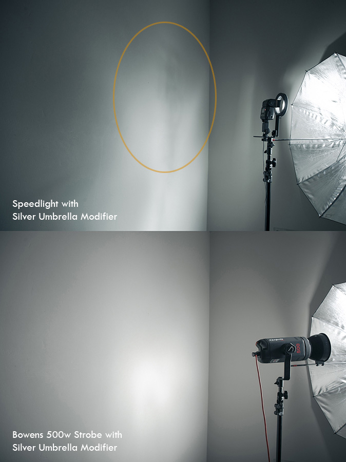 The image at the top was taken with a speedlight fired into a silver umbrella. The resulting reflection can be seen on this white wall. The distorted shadows and highlights circled above would not cast your model in a very flattering light……literally.