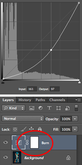 Drag your curve down from the middle and than select the adjustment layers mask.
