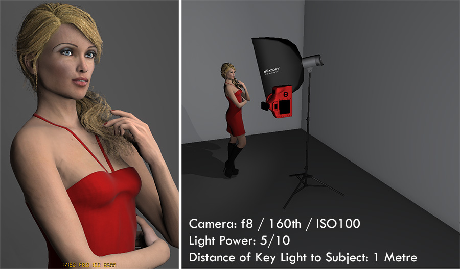 In this setup our key light is relatively close to our subject but she's evenly exposed.