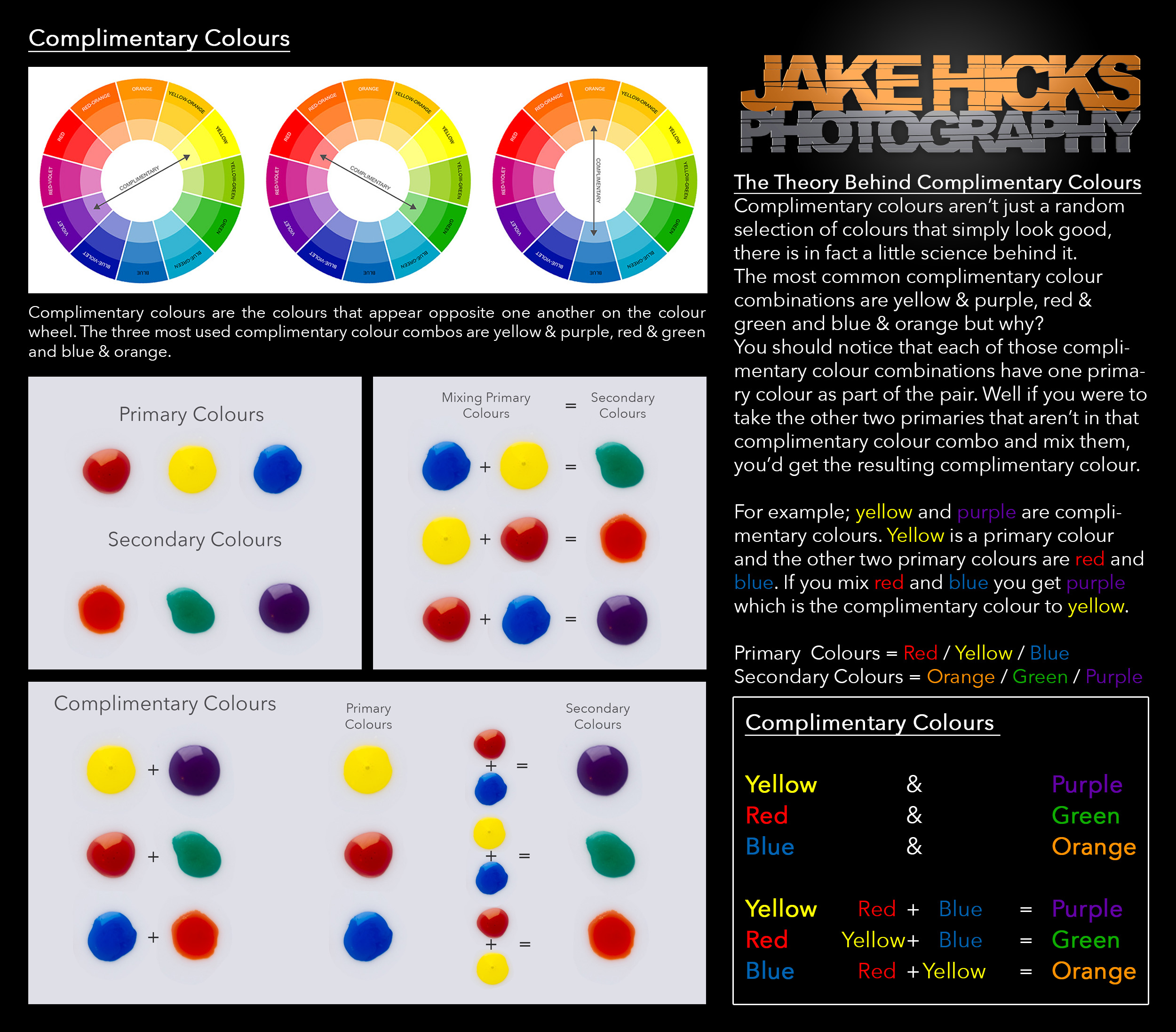 Click to enlarge.   How complimentary colours are created