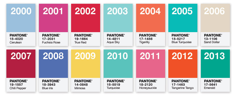 Above we can see a list of the colours that the Pantone Colour Institute have predicted. As time goes on I'm sure we'll see an inevitable pattern begin to emerge but even now you can see that it's the cleaner more muted tones that take the stage.