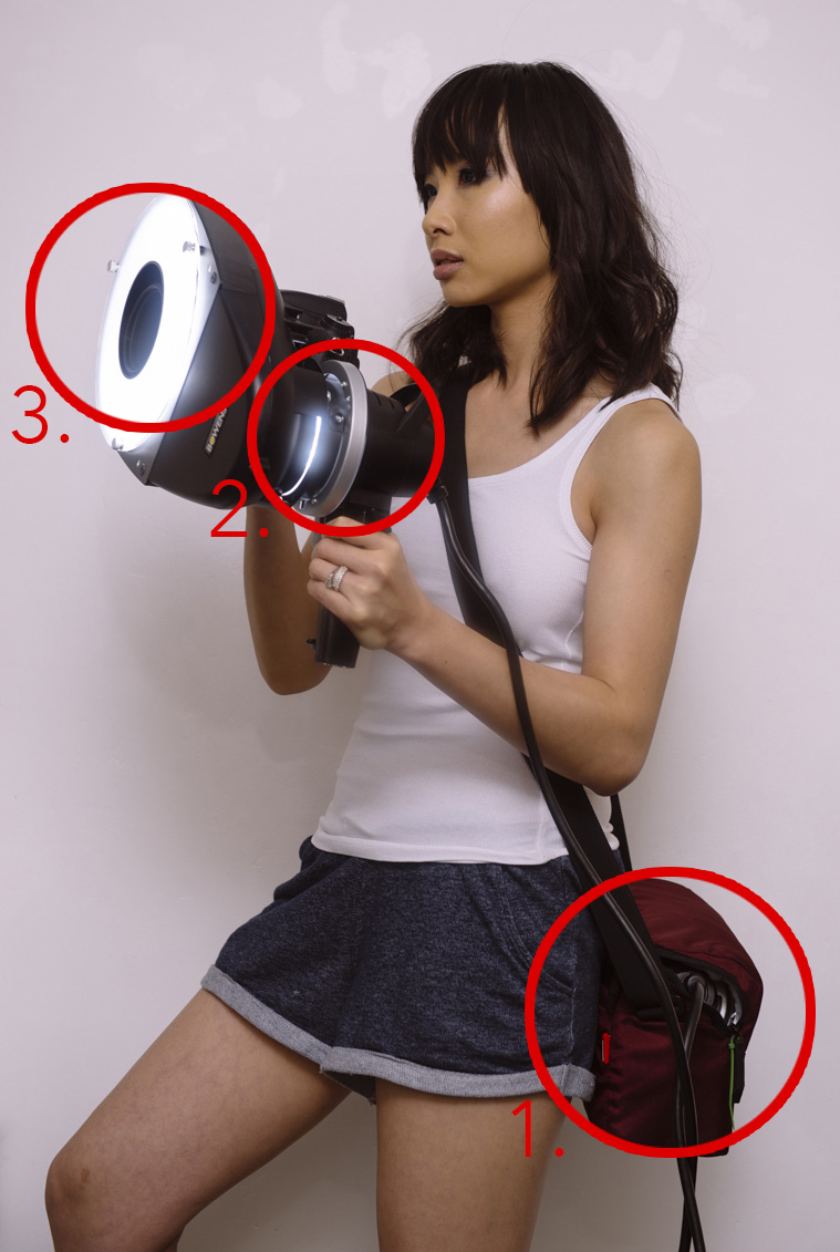 1. Power pack not in my hands. 2. Remote head (flash tube on a cable). 3. Handheld ring flash modifier.