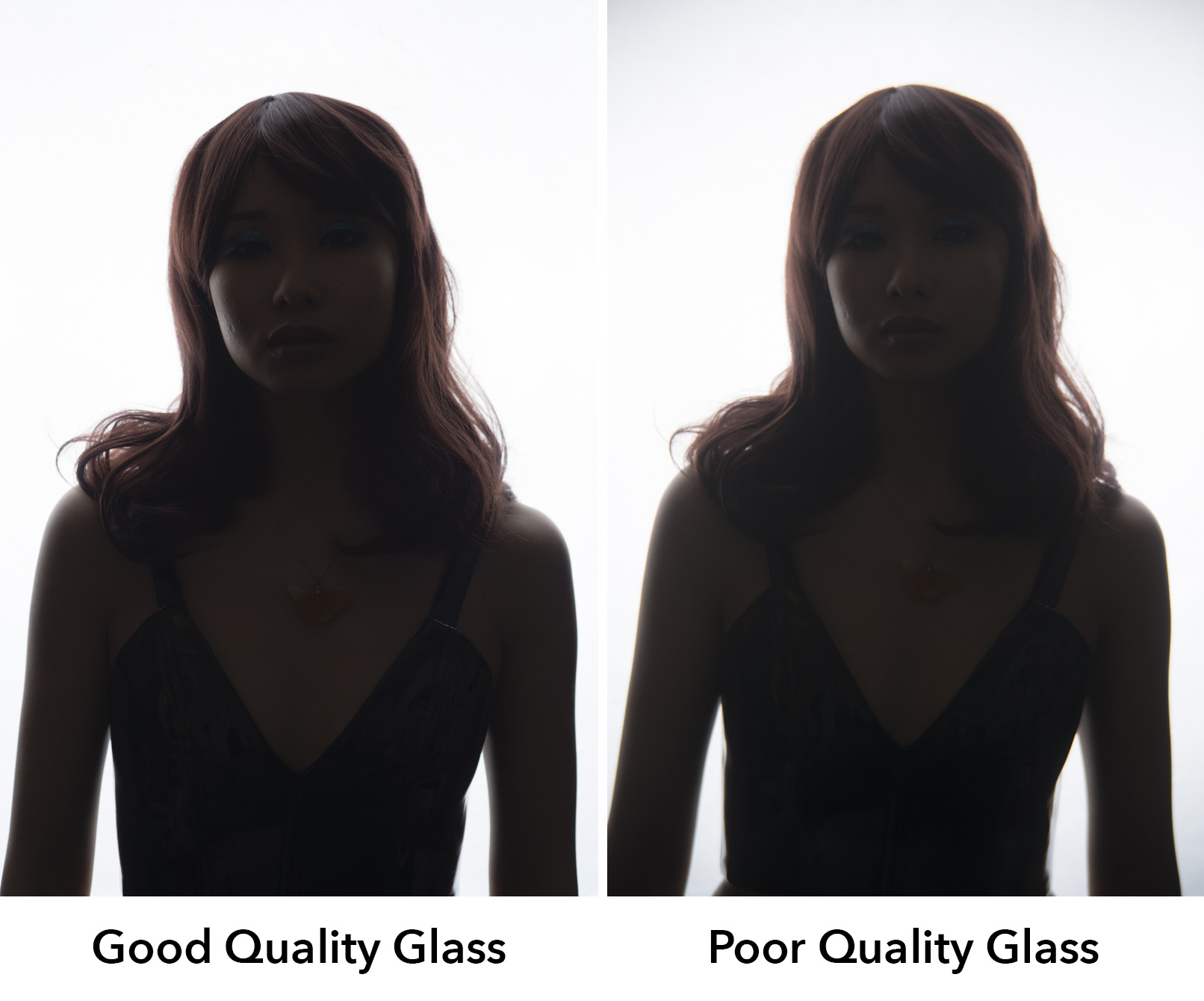 Although poor lens quality is often blamed for flare in lenses, you'll be pleased to know that this is actually the least of your worries. The image on the right above was taken with an old manual focus lens from the 1960's and it's still only displaying minor amounts of flare compared to the modern prime lens on the left.