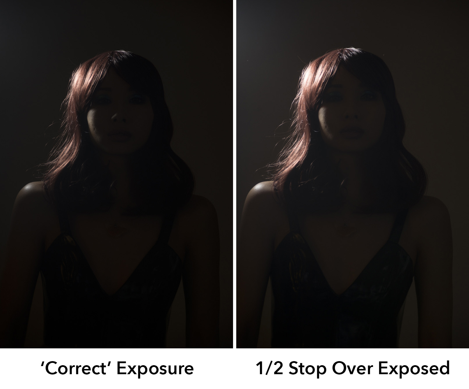 Regardless of what lens, focal length or aperture you use, if your backlight is overexposed it's going to create flare. Never be afraid to turn that backlight lower than you might think.