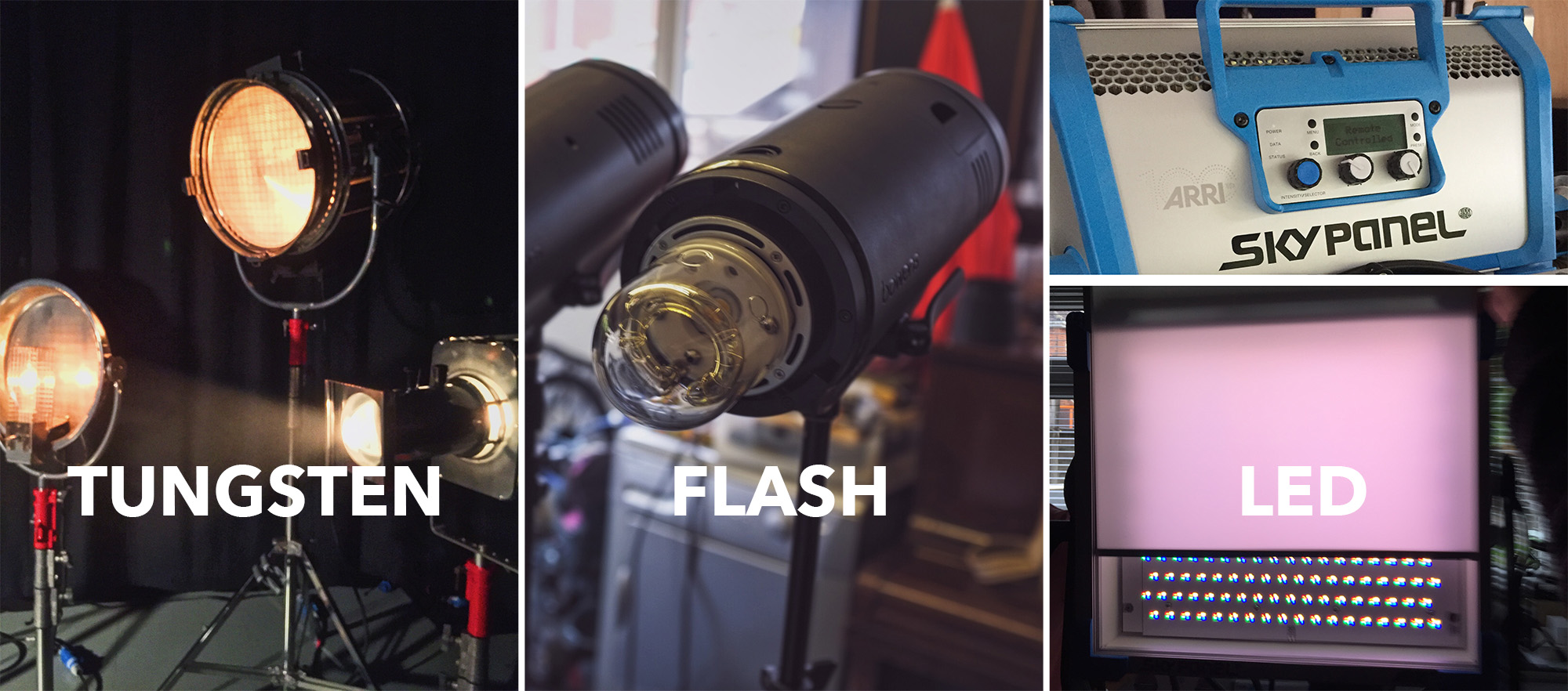 We already use flash and tungsten, do we really need to consider LED lights too?