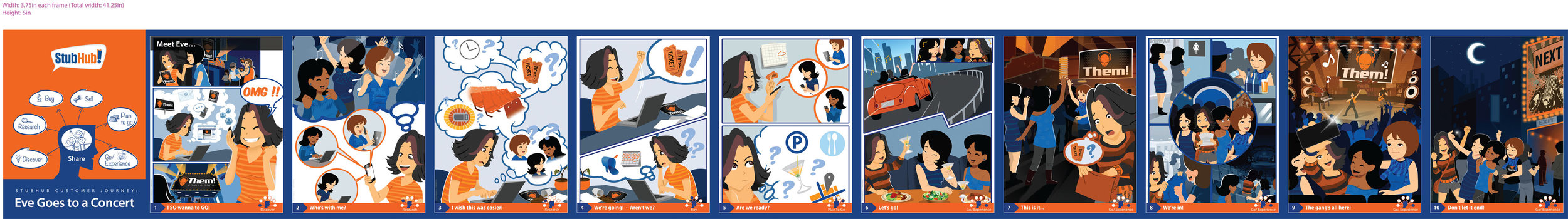 Story boards bringing the customer journey to life
