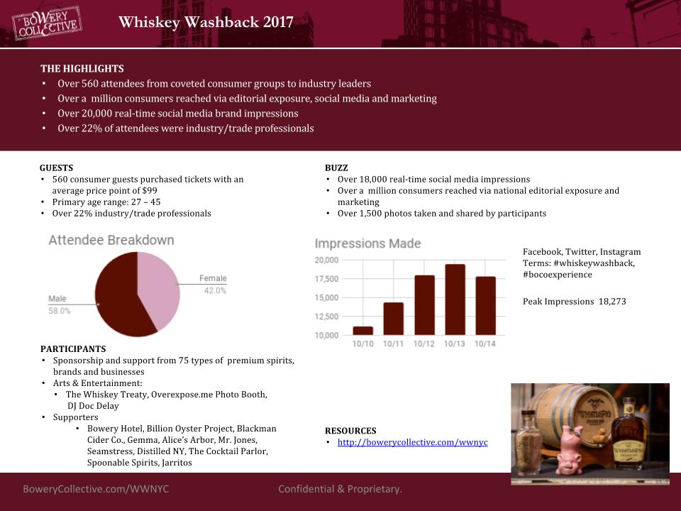 WW 2017 recap (2).png