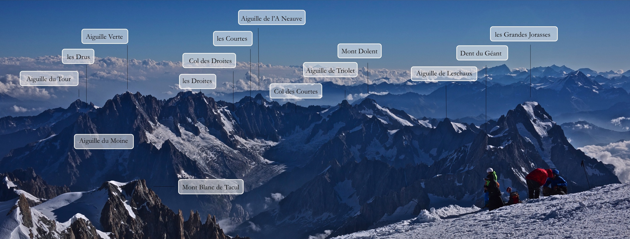 Looking out on the range from the summit of Mont Blanc.