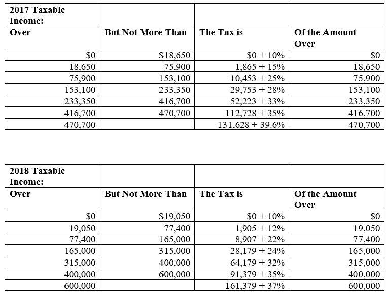 Tax Rate Chart.JPG