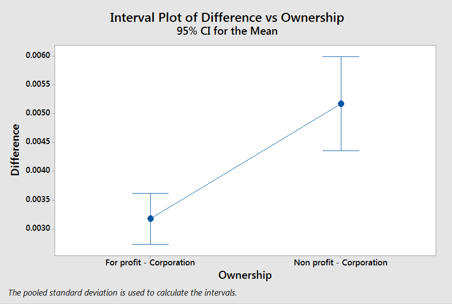 Ownership_Corps.PNG