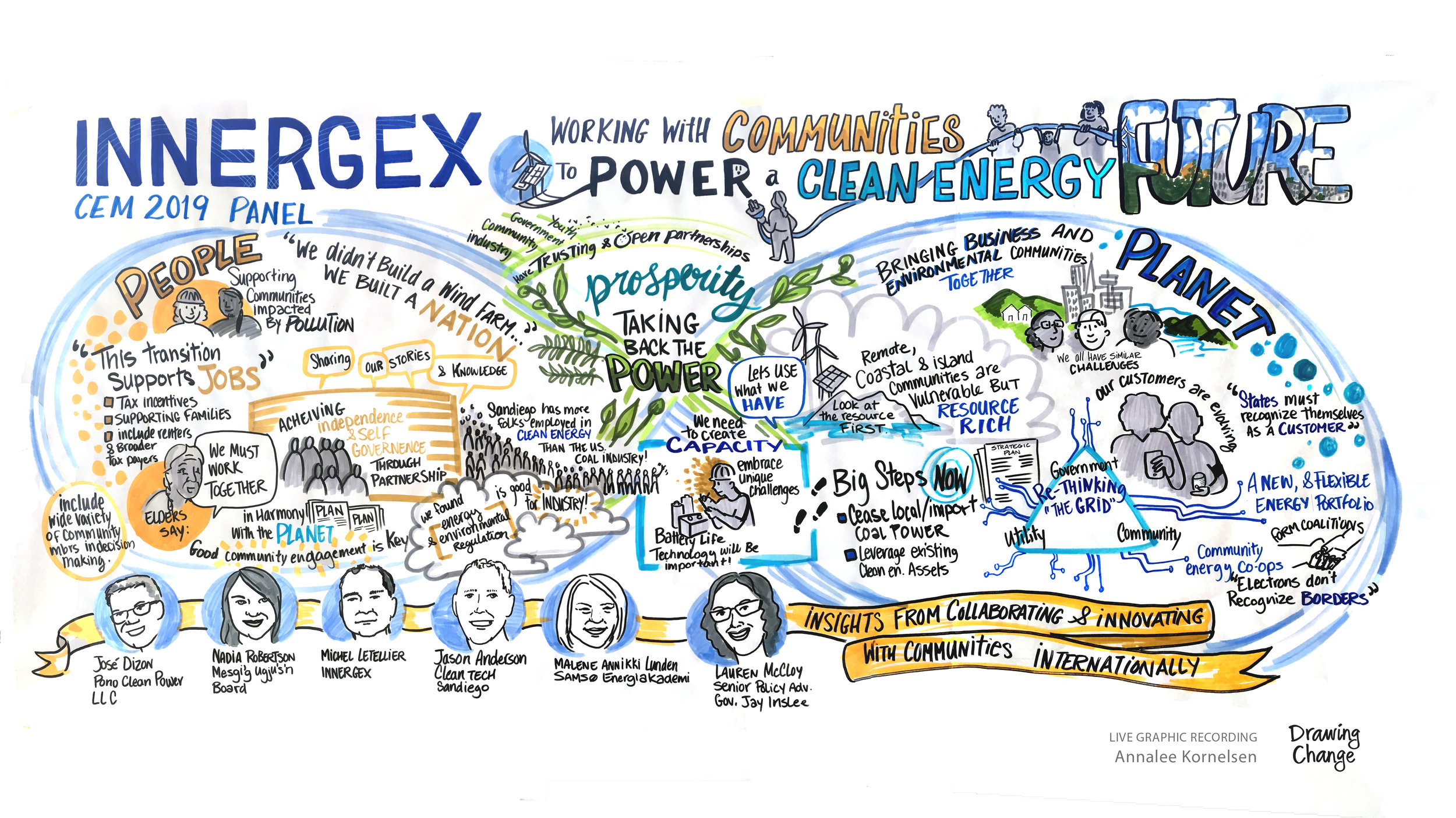 Innergex Clean Energy Ministerial Pannel