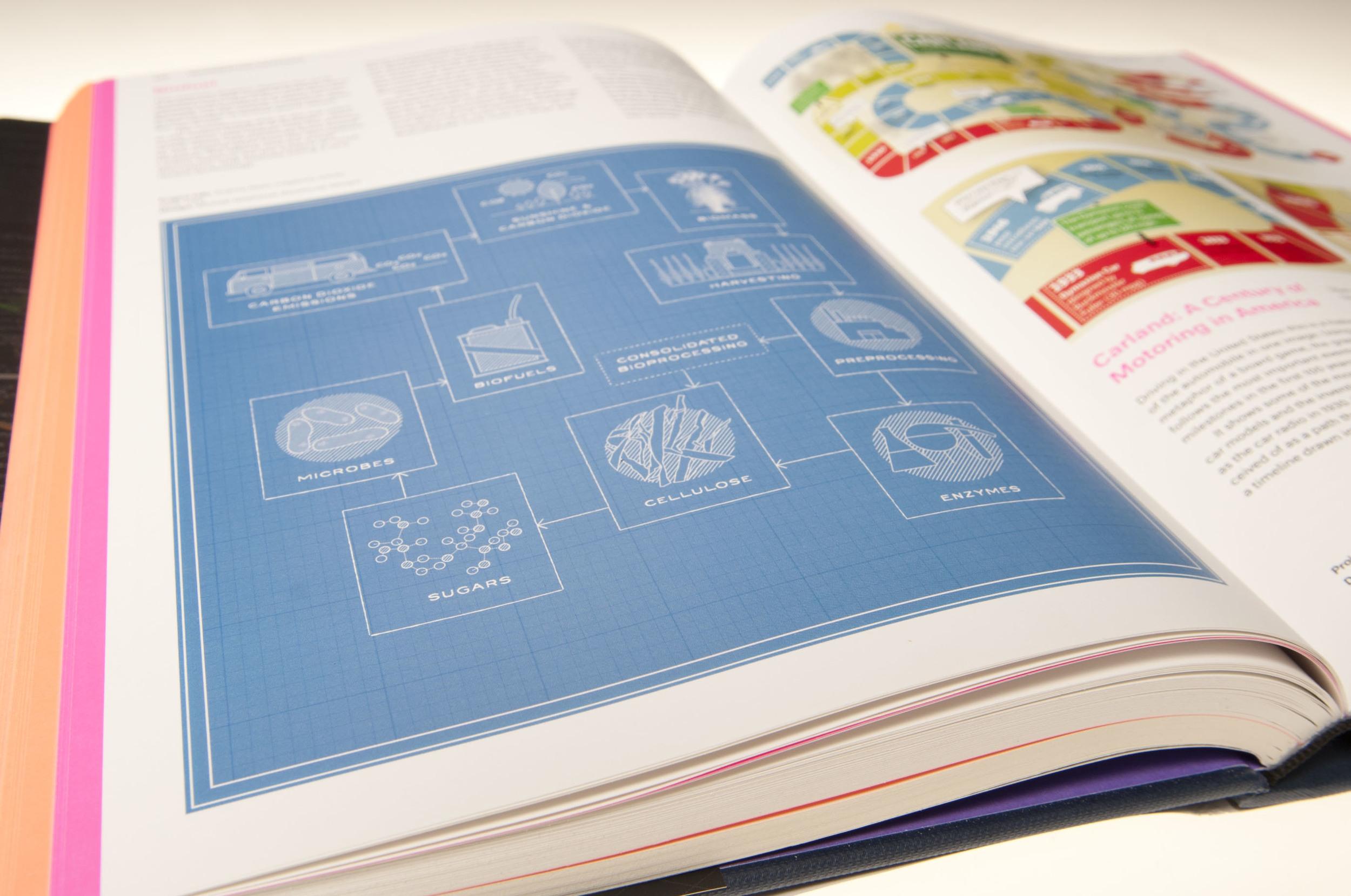 Information Graphics, book by Taschen