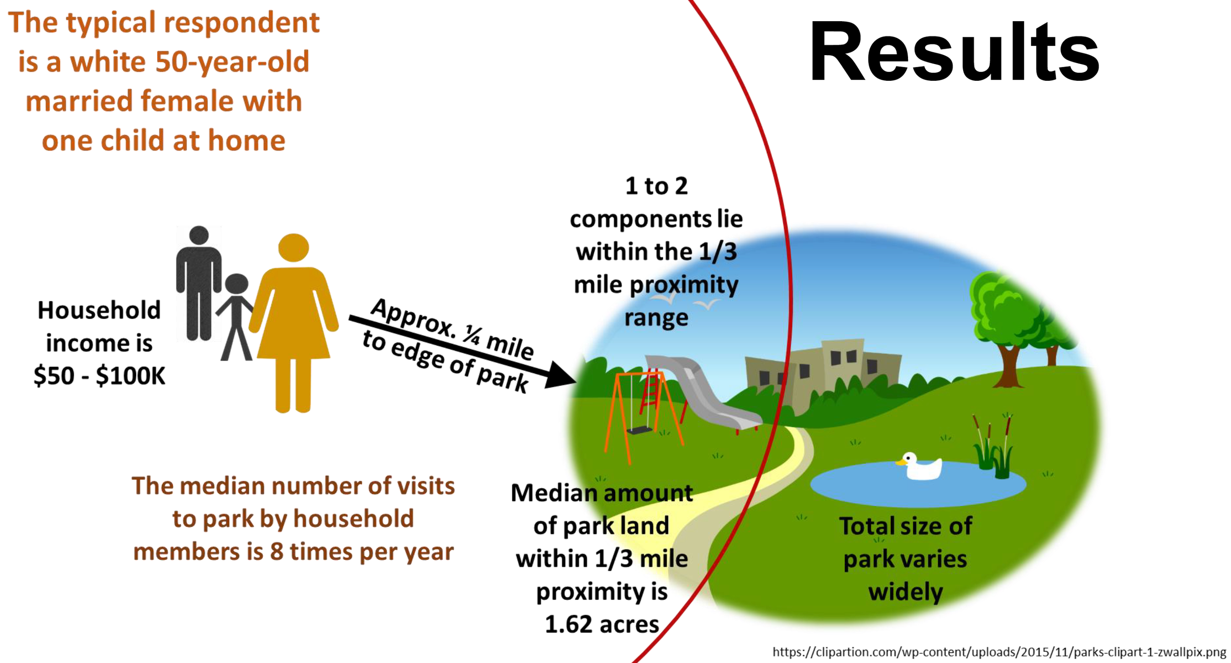 Illustrating the benefits of parks and outdoor green spaces on peoples' health and wellbeing